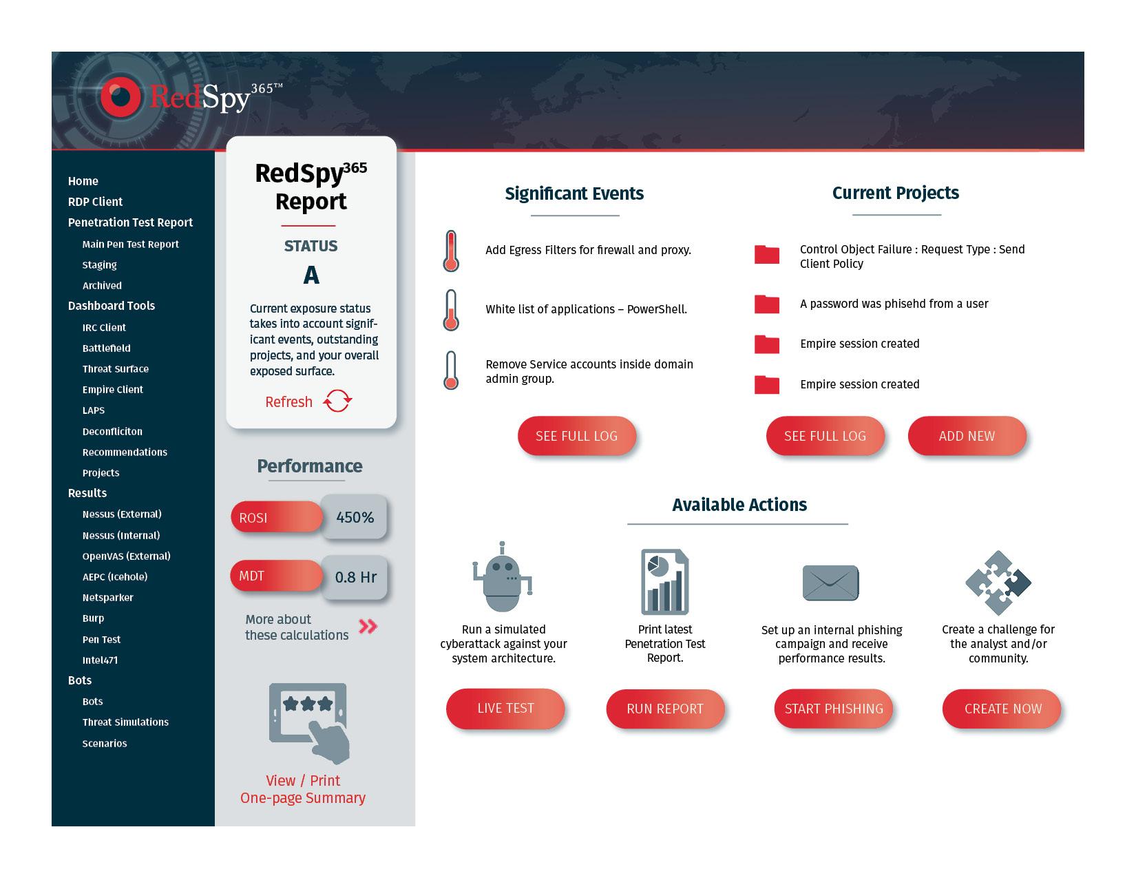 RedSpy365 Dashboard